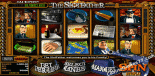 Slotfather Jackpot Best Free Pokies